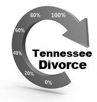 Tennessee online divorce process