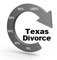 process for divorce in texas
