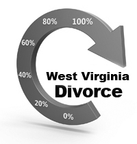Do it Yourself Divorce in West Virginia