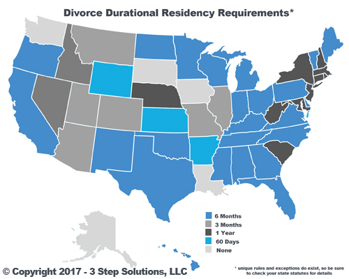 Divorce Residency Requirements - Info graphic